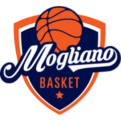 Logo Basket Mogliano
