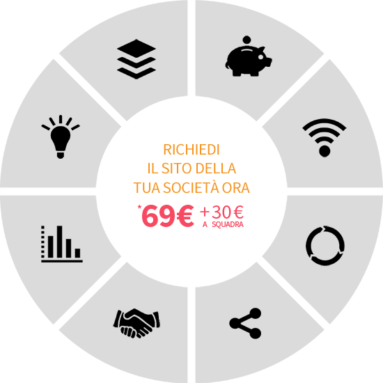 Siti Internet per Società