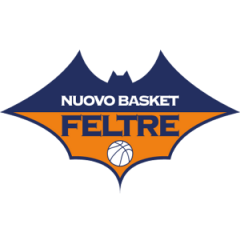 Logo Feltre Basket