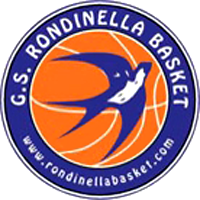 Logo G.S. Rondinella