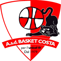 Logo Basket Costa