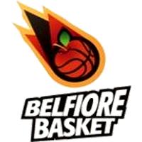 Logo Pol. Belfiore Gaudete