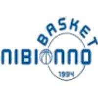 Logo Basket Nibionno