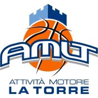 A.M. La Torre