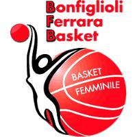 Logo Bonfiglioli Ferrara Basket