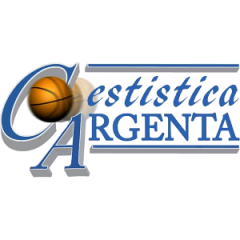 Logo Cestistica Argenta