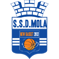 Logo Mola New Basket