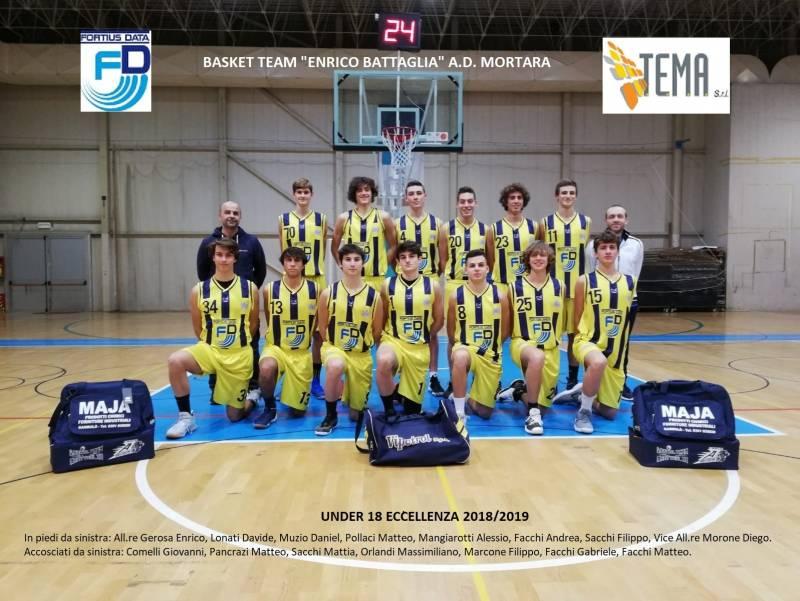 Foto squadra BTE.BattagliaMortara 2019