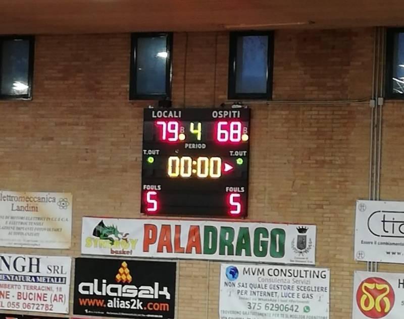 Coppa Toscana: Synergy vs Fucecchio 79-68