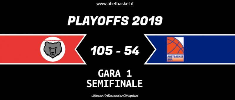 Pesante sconfitta in gara 1 di semifinale ad Alessandria per i braidesi