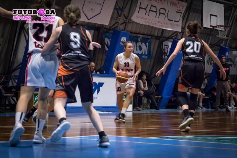 Futurosa Trieste sconfitta in casa dal Basket Montecchio