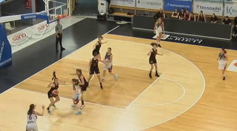 Poker per Basket Roma che passa a Rietì e centra la qualificazione per la poule promozione