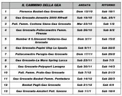 La Serie B Femminile debutterà domenica 13 ottobre sul campo della Florence