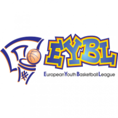 Logo European Youth Basketball League 2016/17