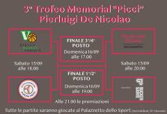 Logo III° Memorial De Nicolao